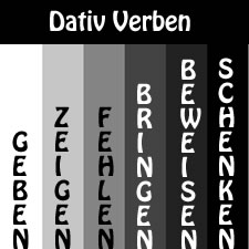 Verbs followed by the Dative Case