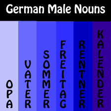 German Masculine Nouns