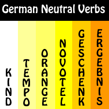 German Neutral Nouns