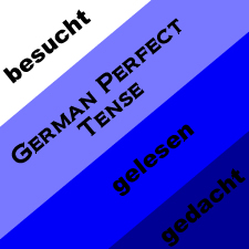 German Perfect Tense with Examples and Test
