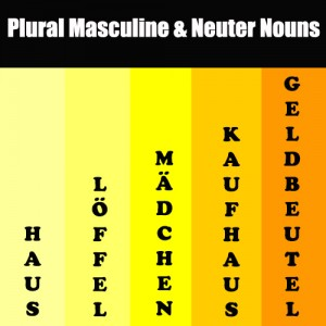 Plural Masculine and Neuter Nouns