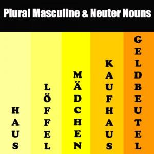 Plural-Masculine-Neuter-Nouns