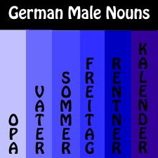 German Masculine Nouns
