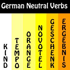 German Neutral Nouns
