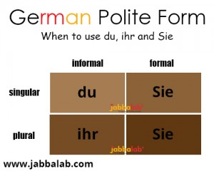 Du, ihr and Sie - German Polite Form with Video